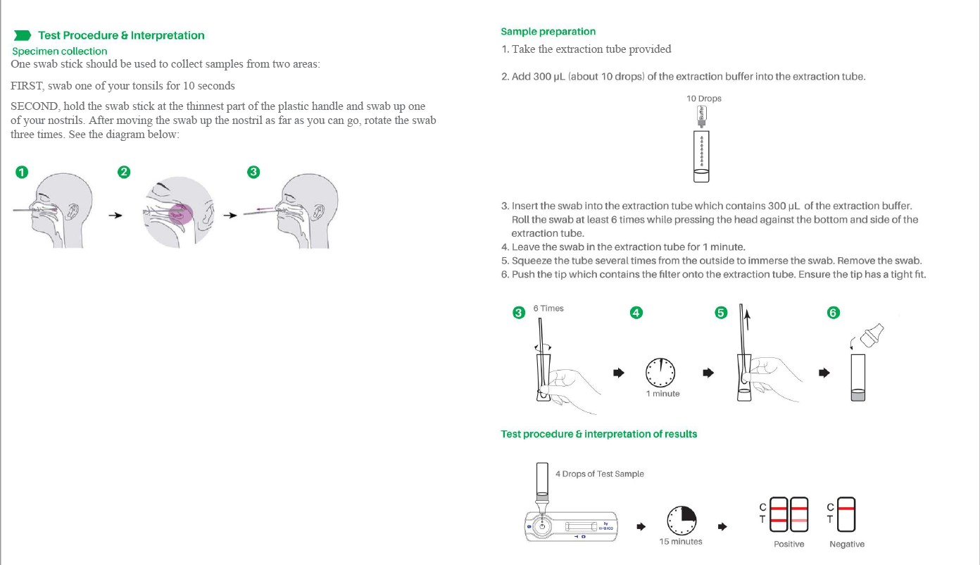 COVID-9 Rapid Lateral Flow Test Guide