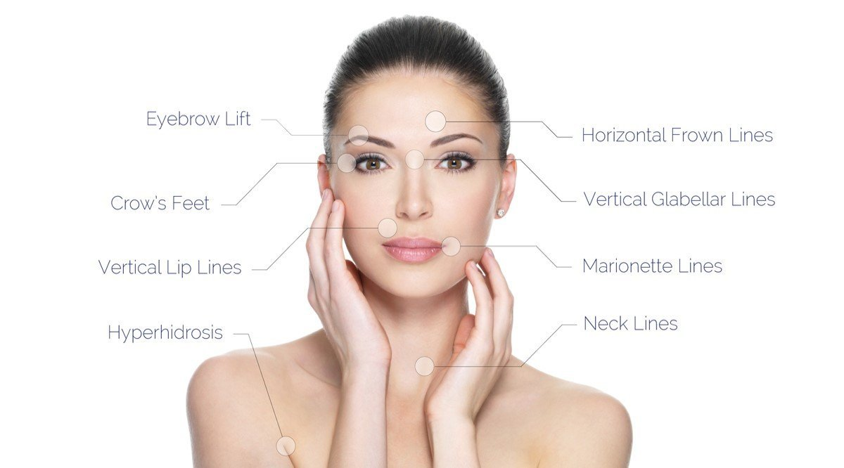 Laser Treatment for Wrinkles and Fine Lines